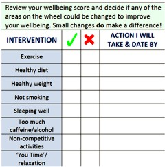 wellbeing check